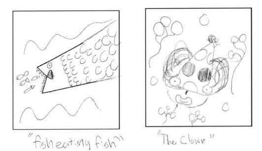 images from: http://raisecreativekidz.com/2013/01/25/the-incomplete-figure-creativity-test/
