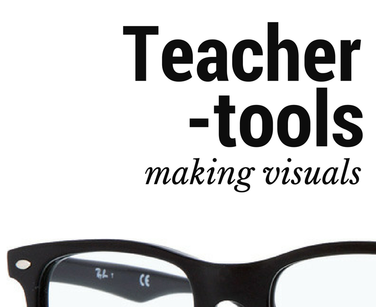 Teacher Tools: An Easy Way For your and Your students to make visuals